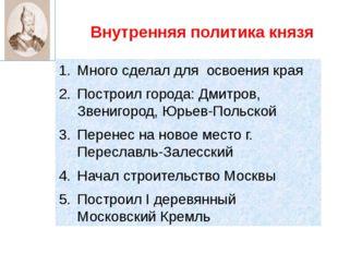Внутренняя политика князя Много сделал для освоения края Построил города: Дми