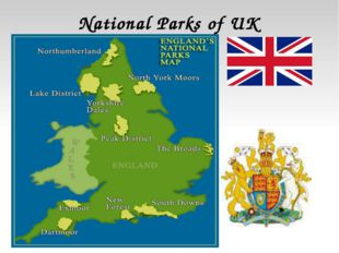 National Parks of UK