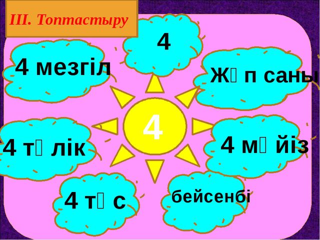 4 Жұп саны III. Топтастыру 4 мүйіз 4 тұс 4 түлік 4 мезгіл 4 бейсенбі