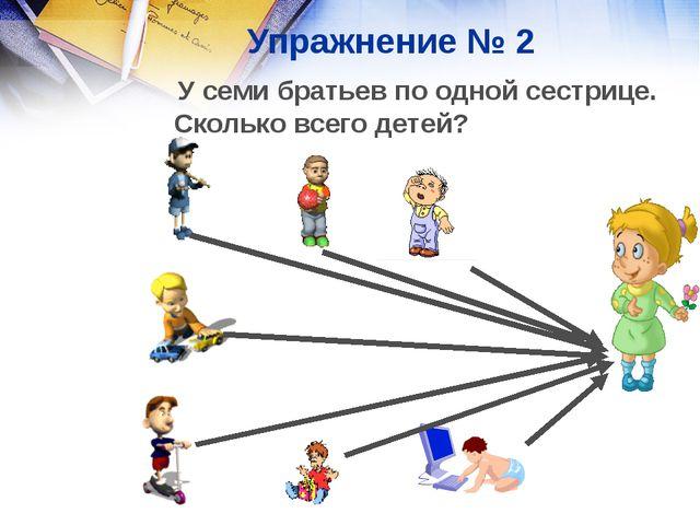 Упражнение № 2 У семи братьев по одной сестрице. Сколько всего детей?