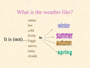 What is the weather like? It is (not)… sunny hot cold frosty foggy snowy rain
