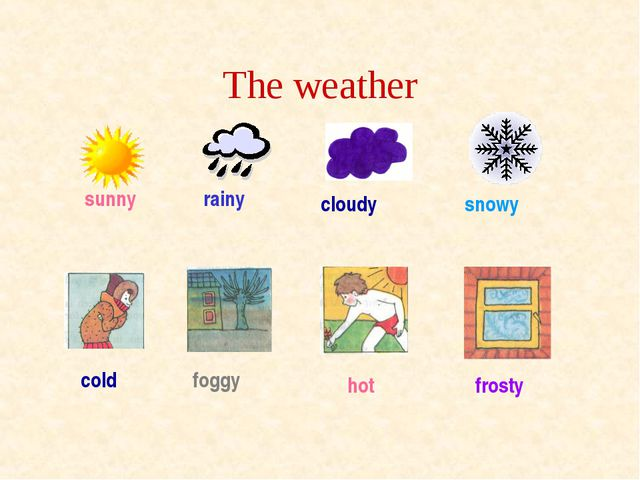 The weather sunny rainy cloudy snowy cold foggy hot frosty
