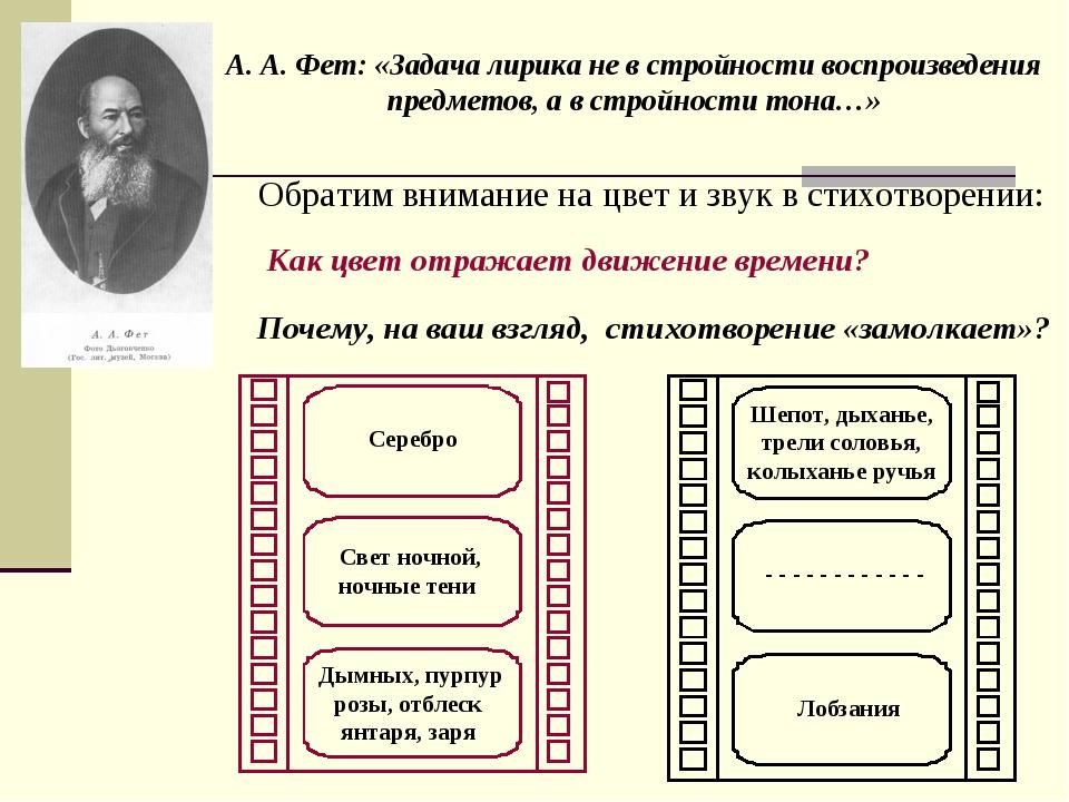 А. А. Фет: «Задача лирика не в стройности воспроизведения предметов, а в стро...