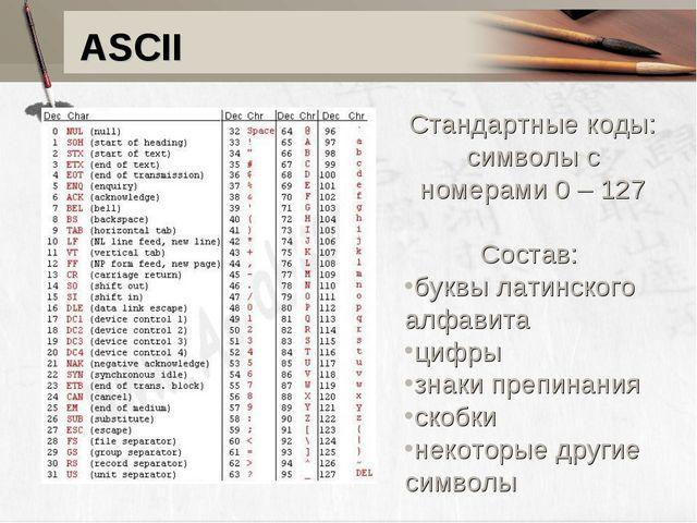 ASCII Стандартные коды: символы с номерами 0 – 127 Состав: буквы латинского а...