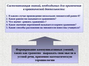 Систематизация знаний, необходимых для применения в практической деятельности