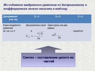 Исследование квадратного уравнения по дискриминанту и коэффициентам можно зап