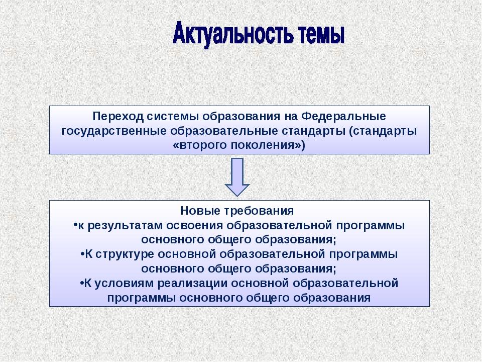 Переход системы образования на Федеральные государственные образовательные ст...