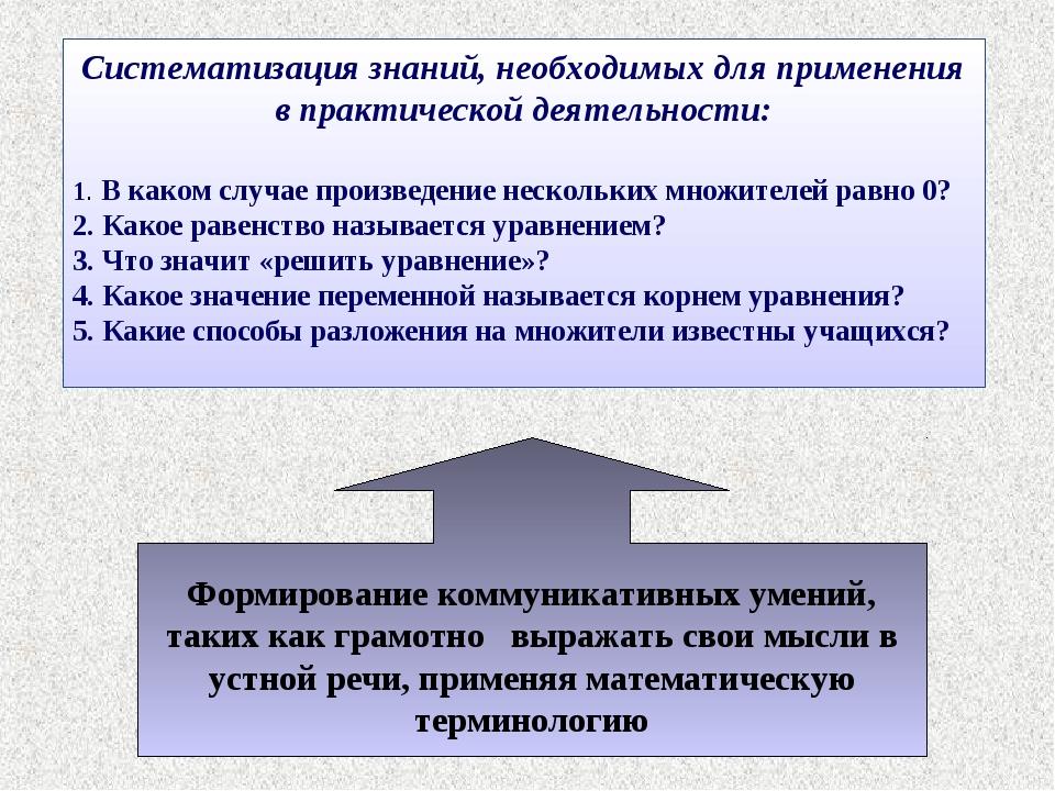 Систематизация знаний, необходимых для применения в практической деятельности...