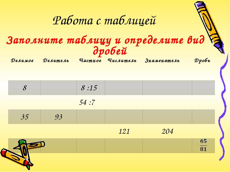 Работа с таблицей Заполните таблицу и определите вид дробей Делимое Делитель...