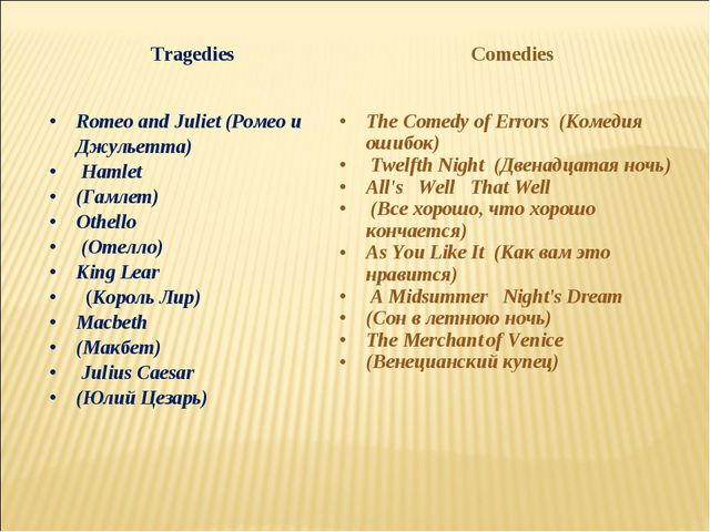 TragediesComedies Romeo and Juliet (Ромео и Джульетта) Hamlet (Гамлет) Othel...