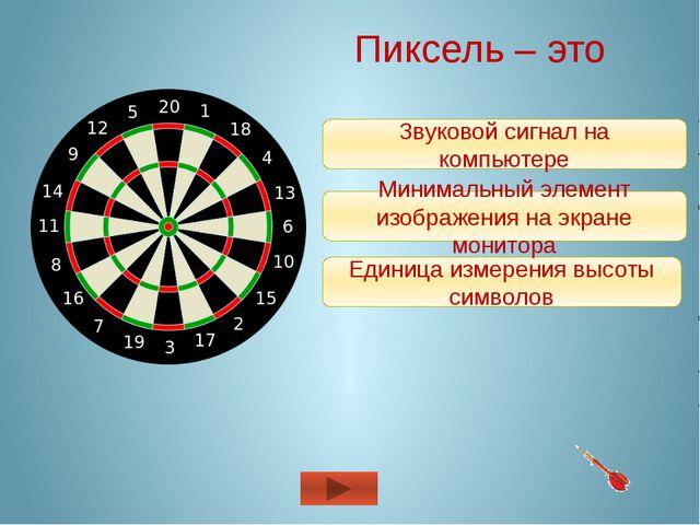 Единица измерения высоты символов Минимальный элемент изображения на экране м...