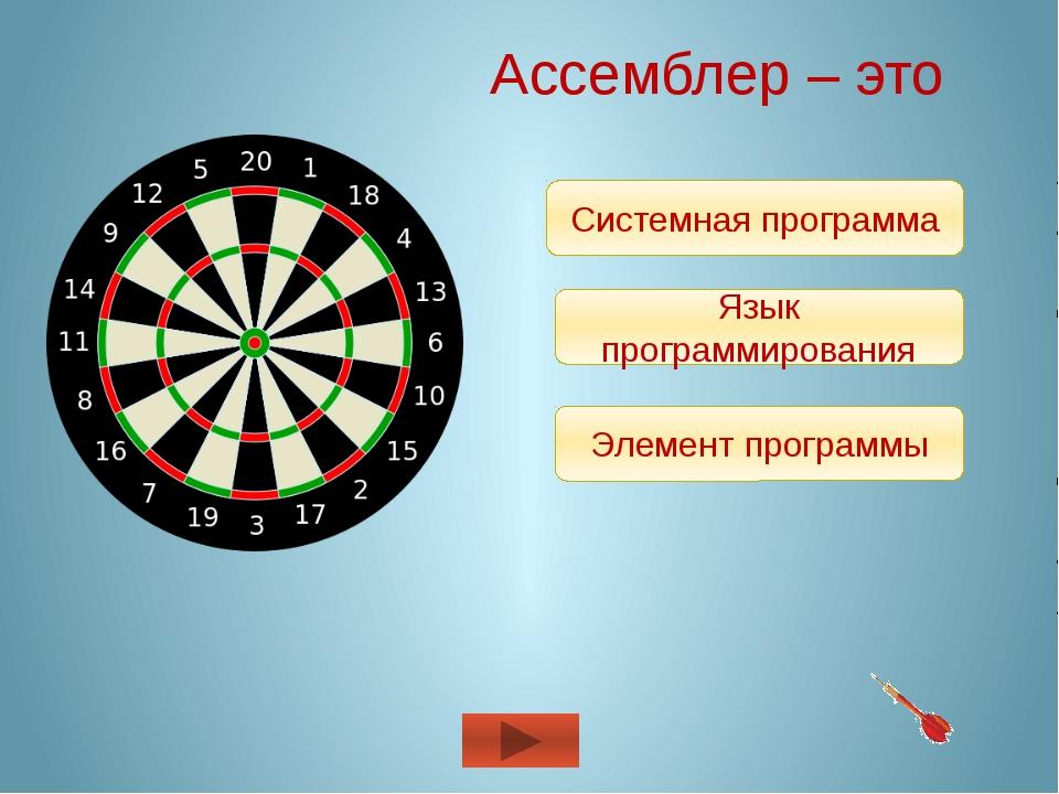 Системная программа Язык программирования Элемент программы Ассемблер – это