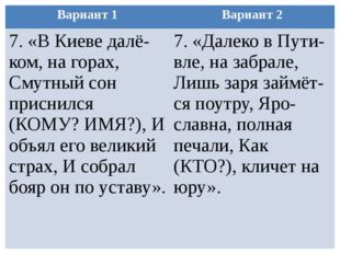 Вариант 1 Вариант 2 7. «В Киеведалё-ком, на горах, Смутный сон приснился (КОМ