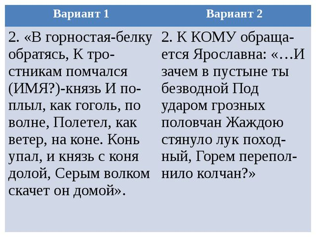 Вариант 1 Вариант 2 2. «В горностая-белкуобратясь, Ктро-стникампомчался (ИМЯ?...