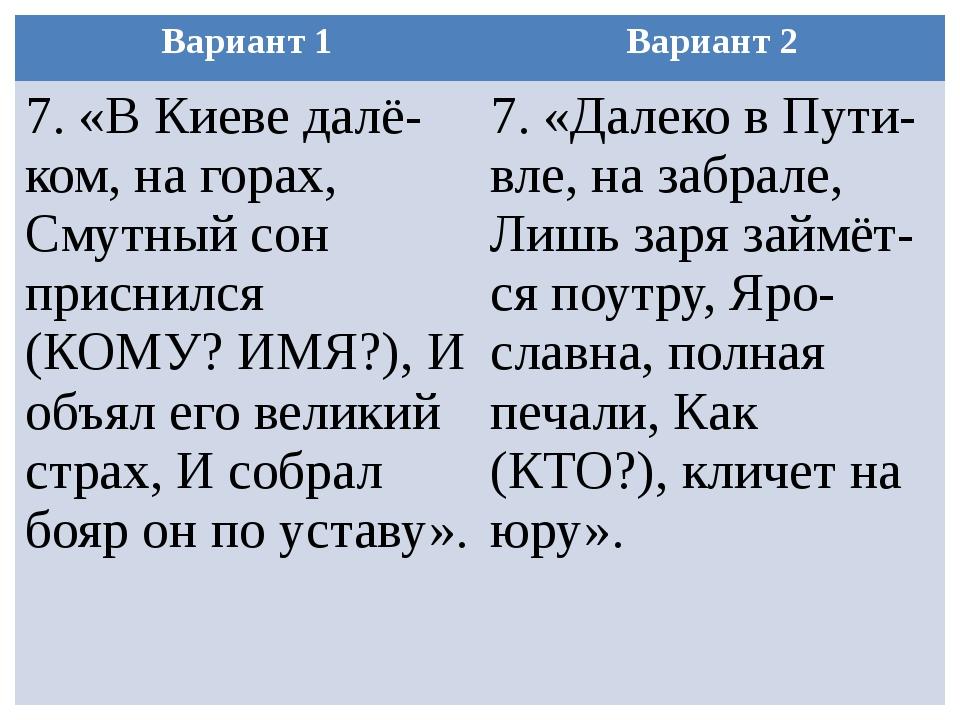 Вариант 1 Вариант 2 7. «В Киеведалё-ком, на горах, Смутный сон приснился (КОМ...