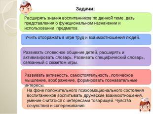 Задачи:  Расширять знания воспитанников по данной теме, дать представления