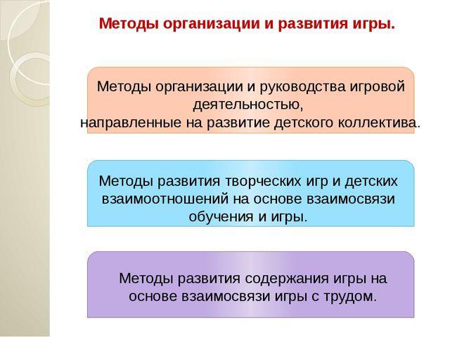 Методы организации и развития игры. Методы организации и руководства игровой...