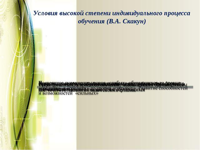 Условия высокой степени индивидуального процесса обучения (В.А. Скакун)
