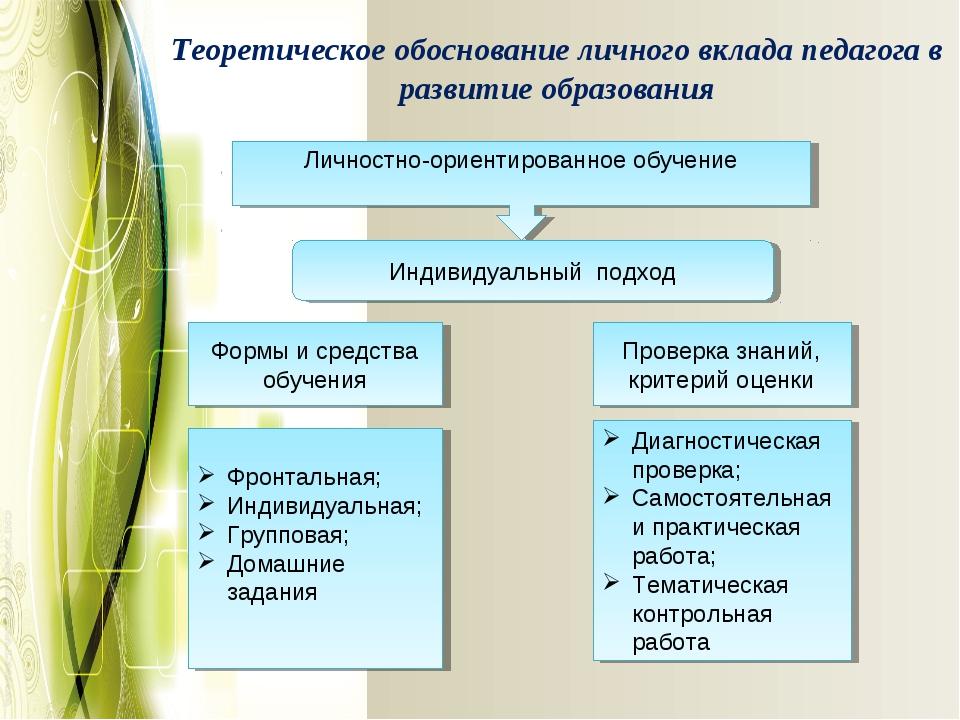 Теоретическое обоснование личного вклада педагога в развитие образования Личн...
