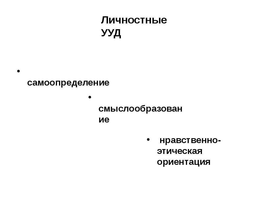 Личностные УУД нравственно-этическая ориентация смыслообразование самоопредел...