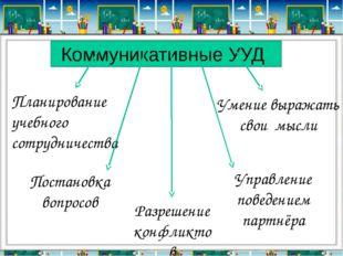 Коммуникативные УУД Планирование учебного сотрудничества Постановка вопросов
