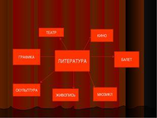 ЛИТЕРАТУРА БАЛЕТ КИНО ТЕАТР ГРАФИКА СКУЛЬПТУРА ЖИВОПИСЬ МЮЗИКЛ