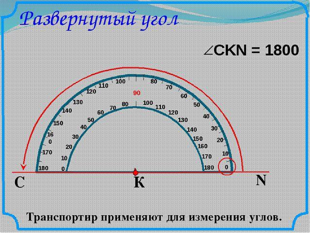 С N К Развернутый угол Транспортир применяют для измерения углов. 10 20 50 60...