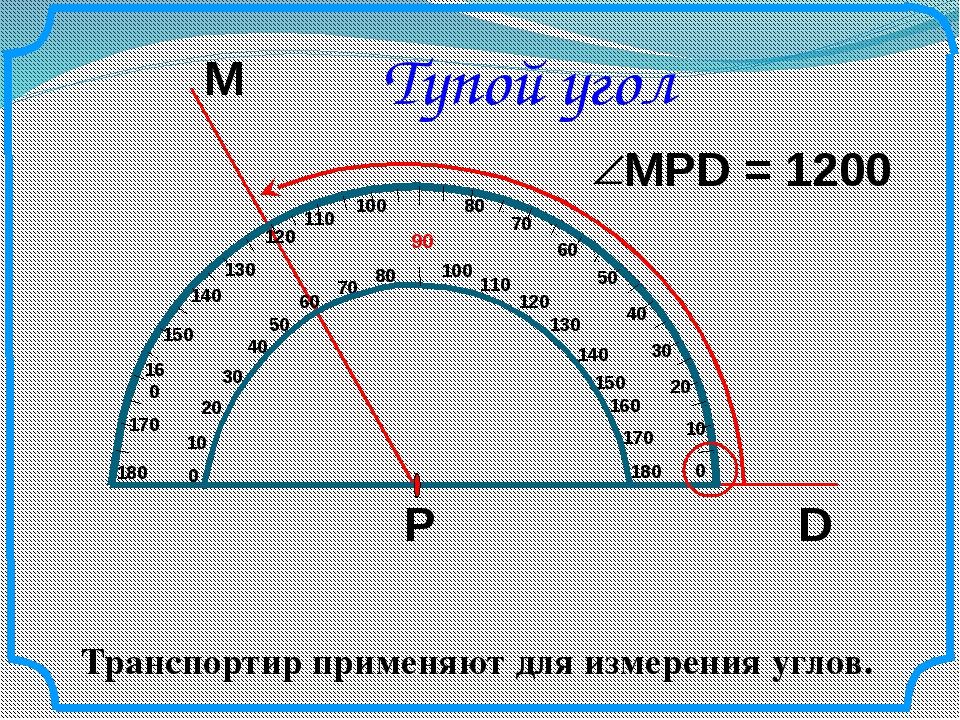 Тупой угол Транспортир применяют для измерения углов. М D Р 10 20 50 60 70 80...