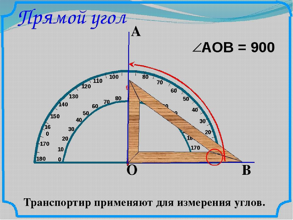 А В О Прямой угол Транспортир применяют для измерения углов. 10 20 50 60 70...