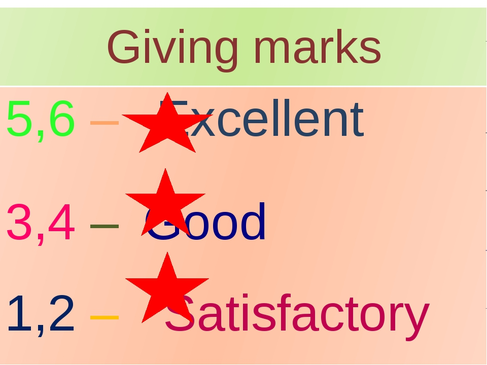 Giving marks 5,6 – 	 		Excellent 3,4 –	 			Good 	 1,2 – 		 	Satisfactory
