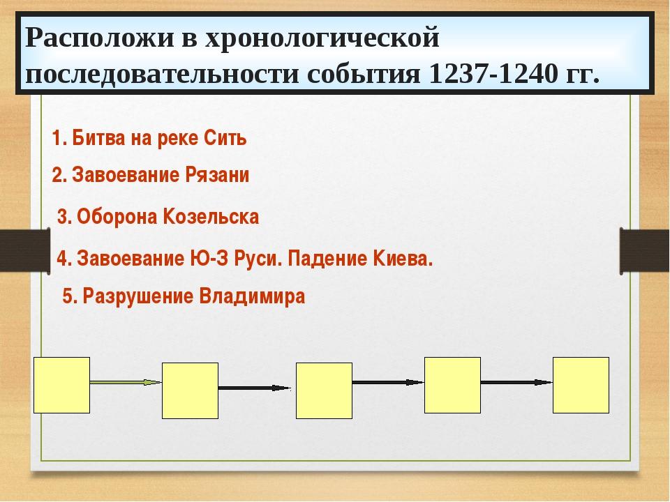 Расположи в хронологической последовательности события 1237-1240 гг. 1. Битва...