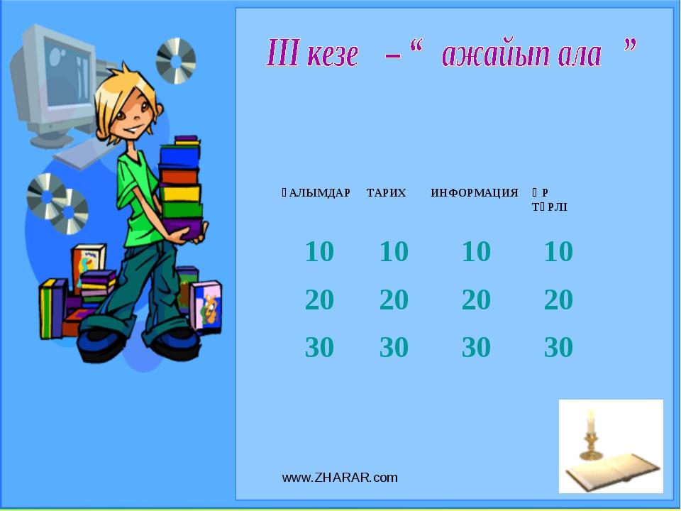 www.ZHARAR.com ҒАЛЫМДАРТАРИХИНФОРМАЦИЯӘР ТҮРЛІ 10101010 20202020 30...