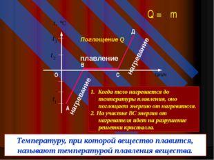 плавление нагревание Поглощение Q 1. Когда тело нагревается до температуры п