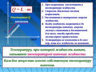 кипение нагревание Поглощение Q 1. При нагревании увеличивается температура