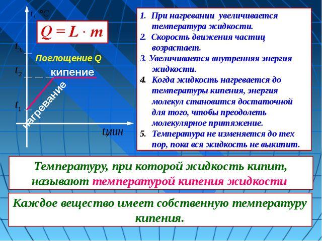 кипение нагревание Поглощение Q 1. При нагревании увеличивается температура...
