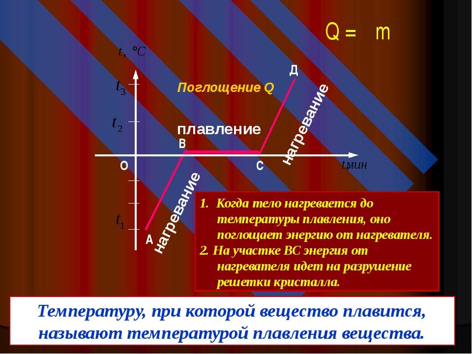 плавление нагревание Поглощение Q 1. Когда тело нагревается до температуры п...