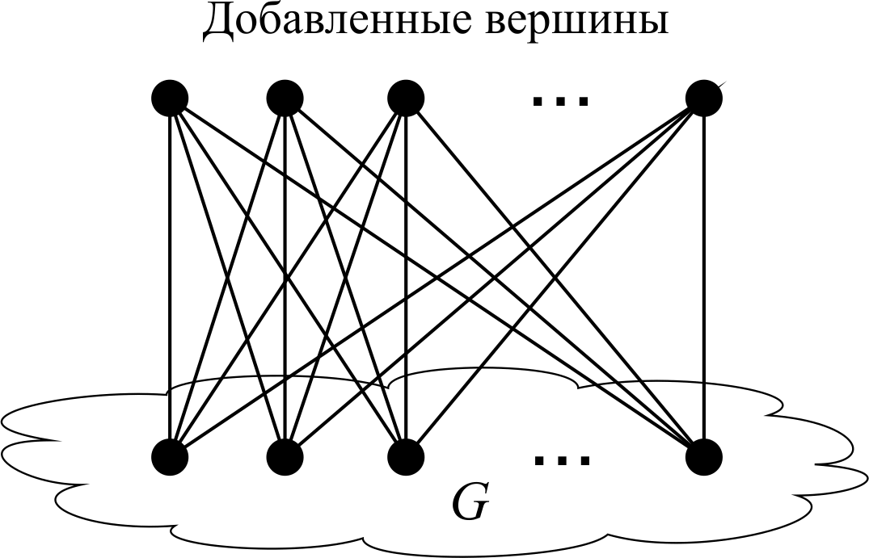 C:\Users\WhiteRabbit\Desktop\Гамильтоновы циклы\Условие Дирака.png