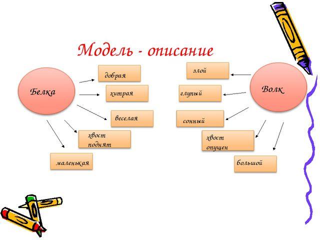 Модель - описание Белка Волк злой глупый сонный хвост опущен большой добрая х...