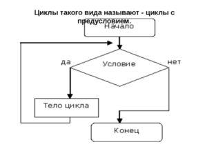 Циклы такого вида называют - циклы с предусловием.