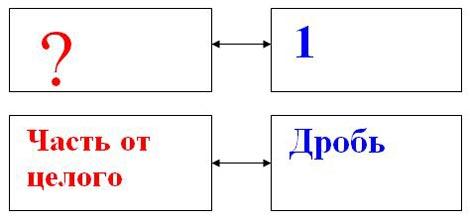 http://evenkia-school.ru/fest_pi/otkryt_urok/rukosueva_ov/ruk_03.jpg