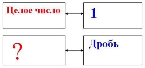 http://evenkia-school.ru/fest_pi/otkryt_urok/rukosueva_ov/ruk_02.jpg