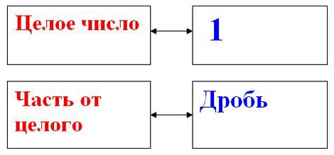 http://evenkia-school.ru/fest_pi/otkryt_urok/rukosueva_ov/ruk_01.jpg