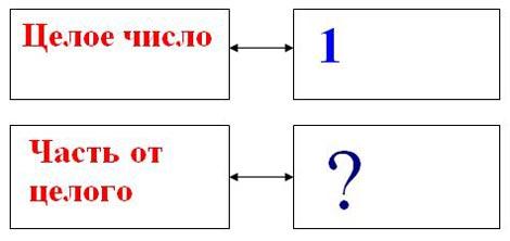 http://evenkia-school.ru/fest_pi/otkryt_urok/rukosueva_ov/ruk_04.jpg
