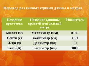 Перевод различных единиц длины в метры Название приставки Название единицы кр