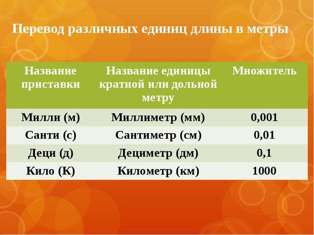 Перевод различных единиц длины в метры Название приставки Название единицы кр...