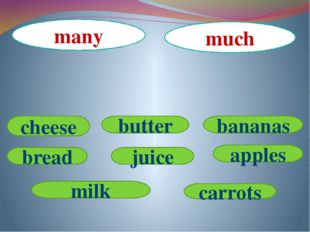 many much cheese bread apples butter bananas juice carrots milk