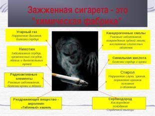 """Зажженная сигарета - это """"химическая фабрика"""" Угарный газ Нарушение дыхания,"""