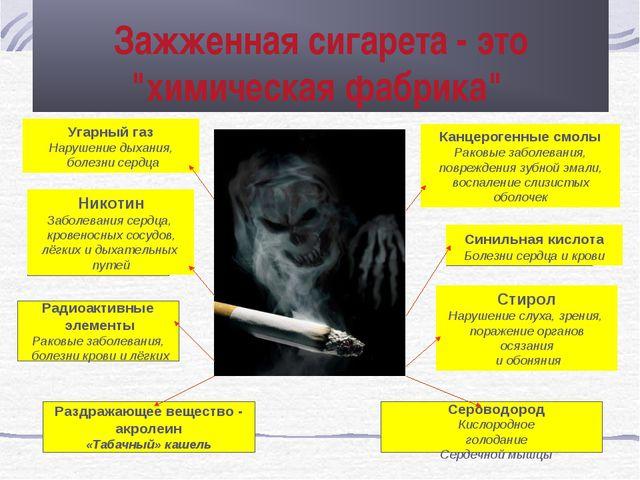 """Зажженная сигарета - это """"химическая фабрика"""" Угарный газ Нарушение дыхания,..."""