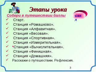 Этапы урока Собери в путешествии баллы Старт. Станция «Ромашково». Станция «А