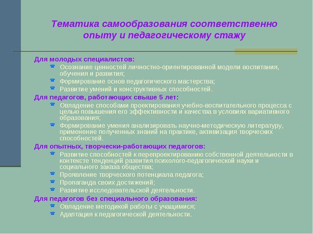 Тематика самообразования соответственно опыту и педагогическому стажу Для мол...